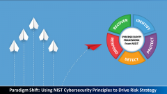 Paradigm Shift: Using NIST Cybersecurity Principles to Drive Your Risk Program